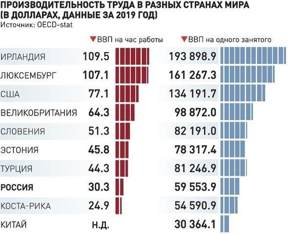 РГ_Выжать любой ценой_Инфографика.jpg